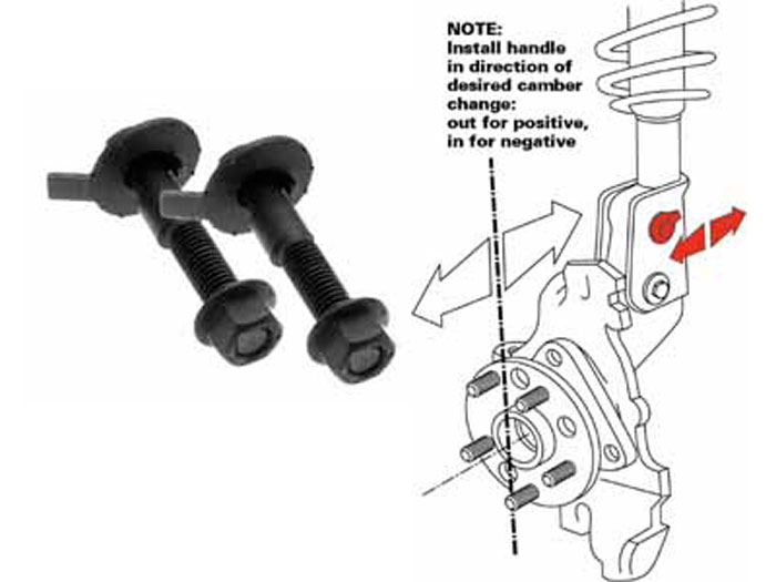 How-to-use-camber-bolts-ep3.jpg